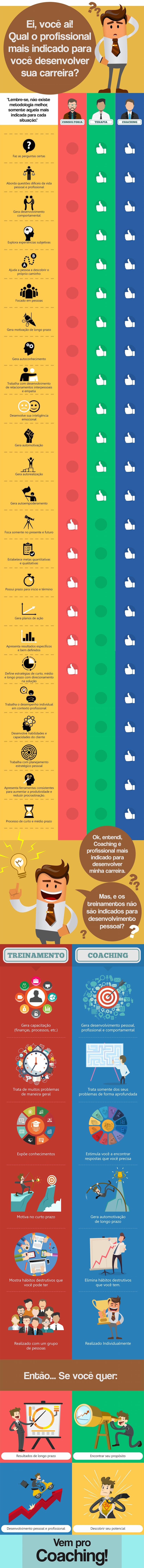Infografico - Desenvolvimento Pessoal - Melhor profissional